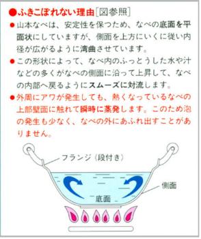山本鍋 の理由 キャプチャ.PNG